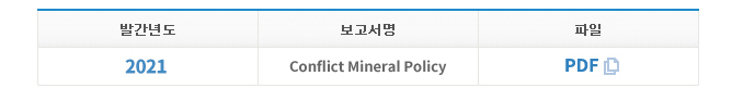 Comflict Mineral Policy
